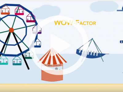 Video: Contactless solutions for amusement parks